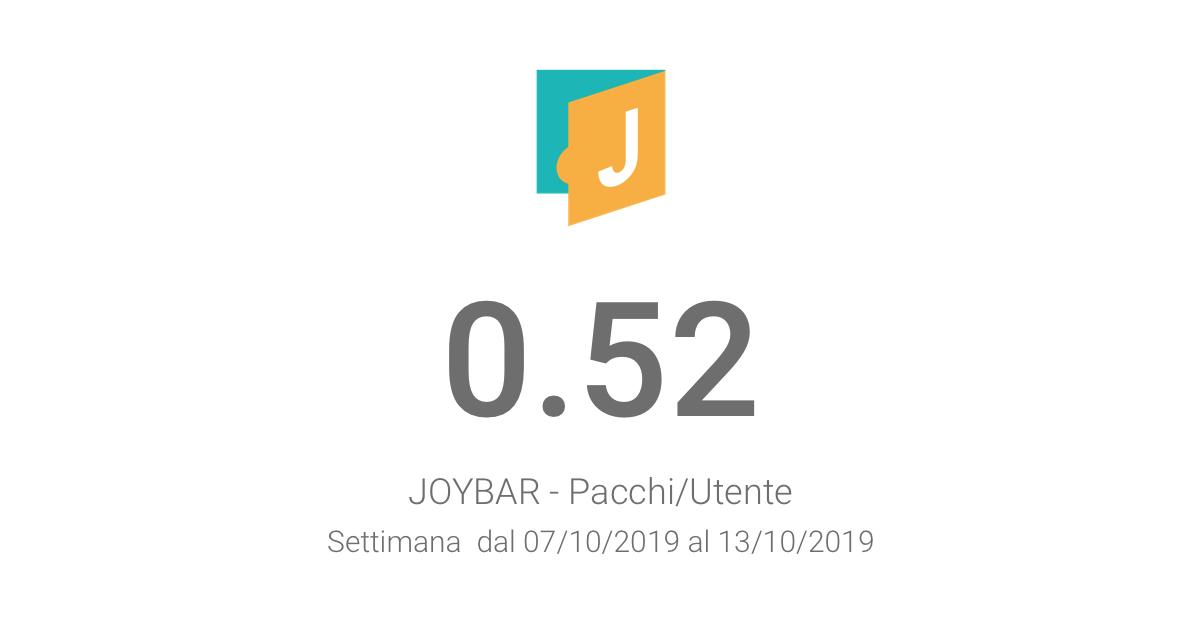 JoyBar - Barometro E-commerce Settimana 41